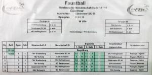 (C) Rouven Schönwandt